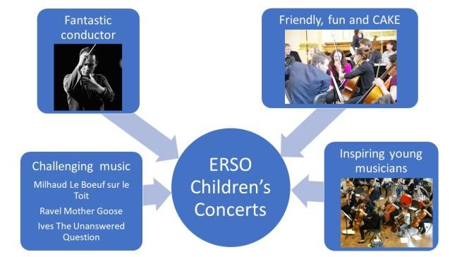 kids concert publicity